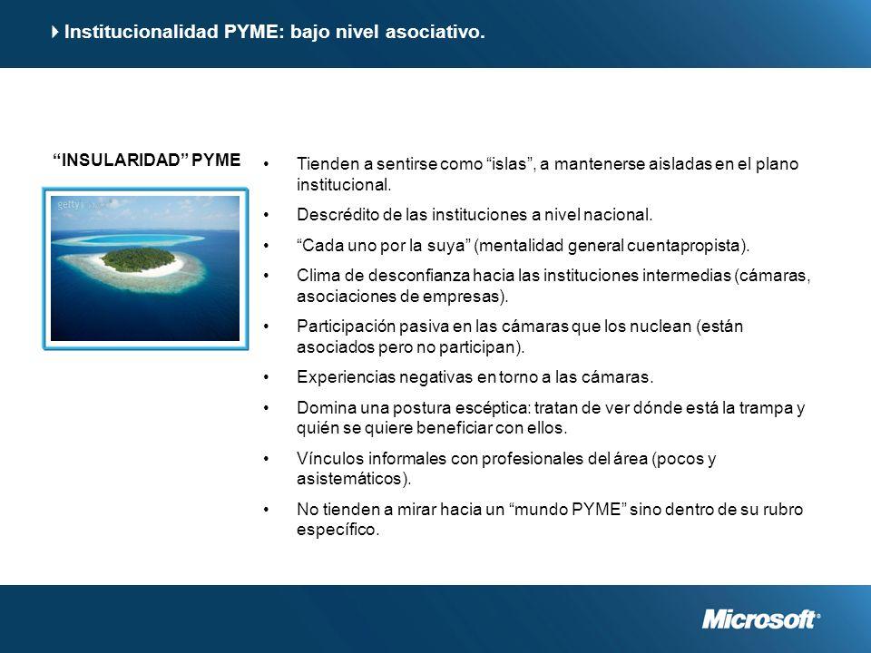 Institucionalidad PYME: bajo nivel asociativo.