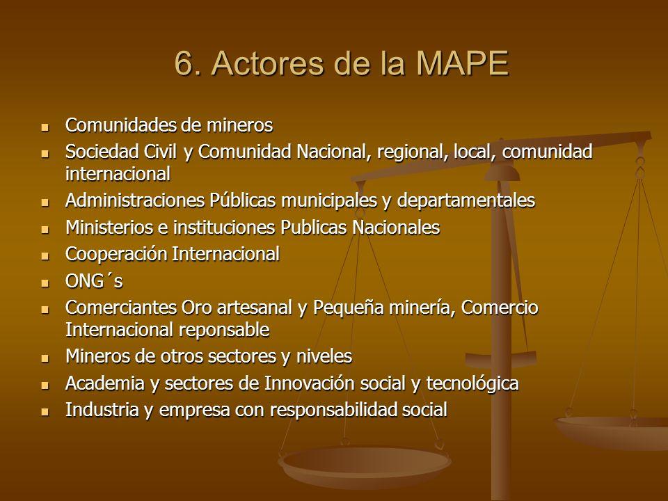 6. Actores de la MAPE Comunidades de mineros Comunidades de mineros Sociedad Civil y Comunidad Nacional, regional, local, comunidad internacional Soci
