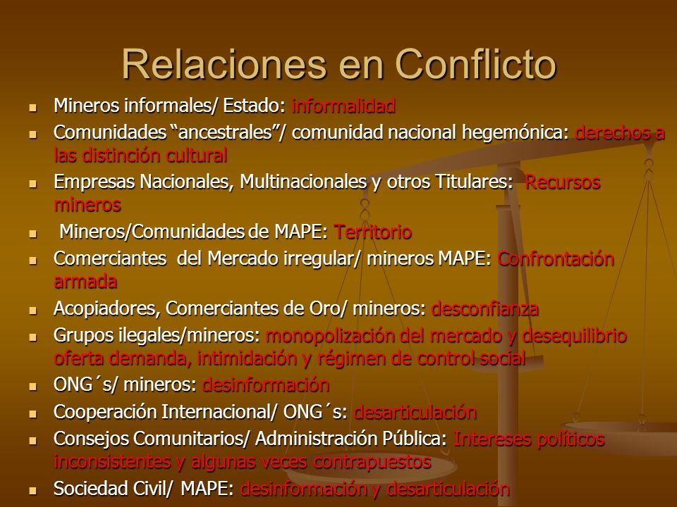 Relaciones en Conflicto Mineros informales/ Estado: informalidad Mineros informales/ Estado: informalidad Comunidades ancestrales/ comunidad nacional