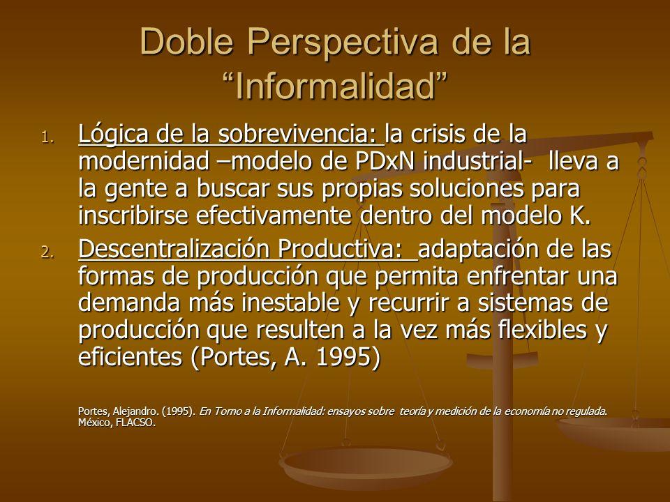 Doble Perspectiva de la Informalidad 1. Lógica de la sobrevivencia: la crisis de la modernidad –modelo de PDxN industrial- lleva a la gente a buscar s