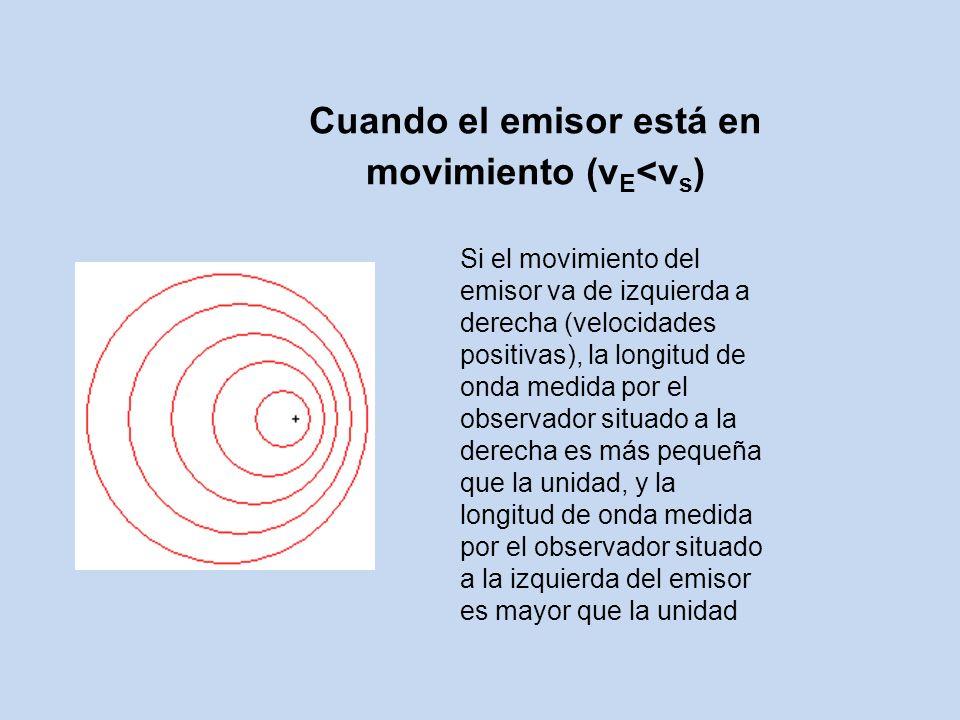 Cuando el emisor está en movimiento (v E <v s ) Si el movimiento del emisor va de izquierda a derecha (velocidades positivas), la longitud de onda medida por el observador situado a la derecha es más pequeña que la unidad, y la longitud de onda medida por el observador situado a la izquierda del emisor es mayor que la unidad