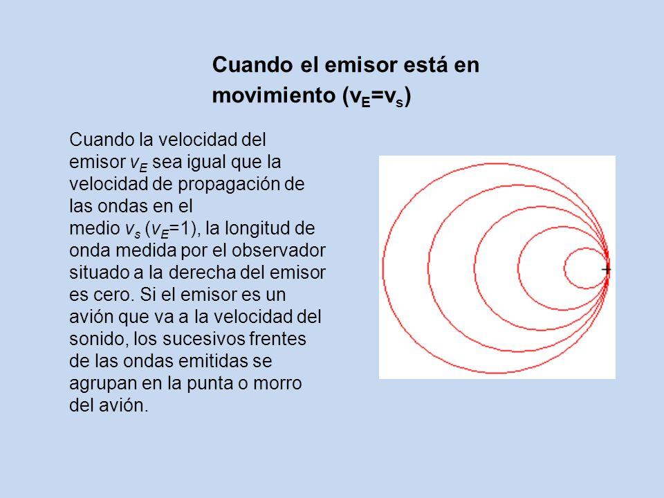 Cuando el emisor está en movimiento (v E =v s ) Cuando la velocidad del emisor v E sea igual que la velocidad de propagación de las ondas en el medio v s (v E =1), la longitud de onda medida por el observador situado a la derecha del emisor es cero.