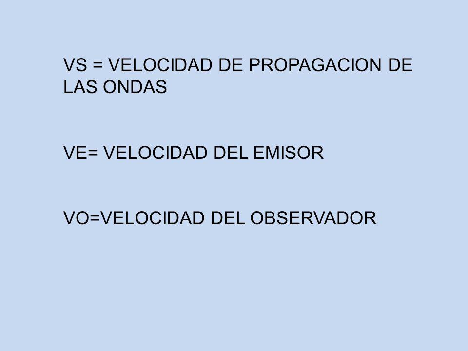 VS = VELOCIDAD DE PROPAGACION DE LAS ONDAS VE= VELOCIDAD DEL EMISOR VO=VELOCIDAD DEL OBSERVADOR