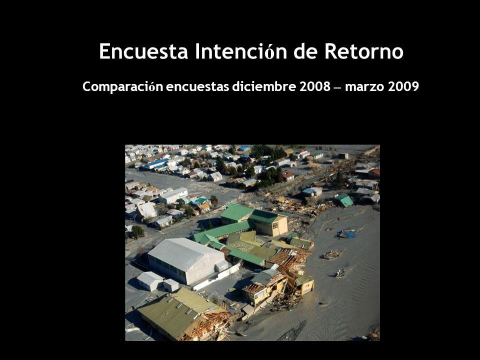 Encuesta Intenci ó n de Retorno Comparaci ó n encuestas diciembre 2008 – marzo 2009