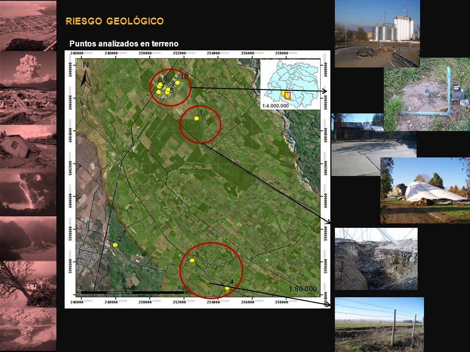 RIESGO GEOLÓGICO Puntos analizados en terreno