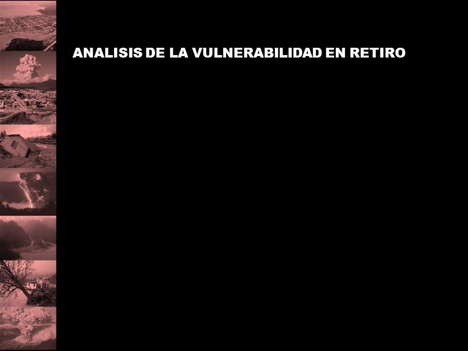 Evaluación del Riesgo Gestión InstitucionalParticipación Ciudadana Marco Regulatorio ANALISIS DE LA VULNERABILIDAD EN RETIRO