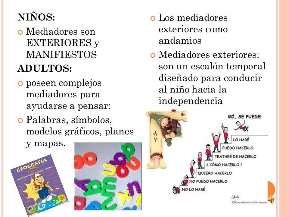 NIÑOS: Mediadores son EXTERIORES y MANIFIESTOS ADULTOS: poseen complejos mediadores para ayudarse a pensar: Palabras, símbolos, modelos gráficos, plan