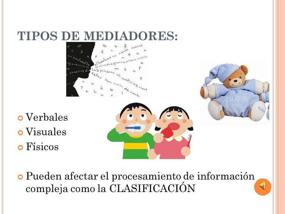 TIPOS DE MEDIADORES: Verbales Visuales Físicos Pueden afectar el procesamiento de información compleja como la CLASIFICACIÓN