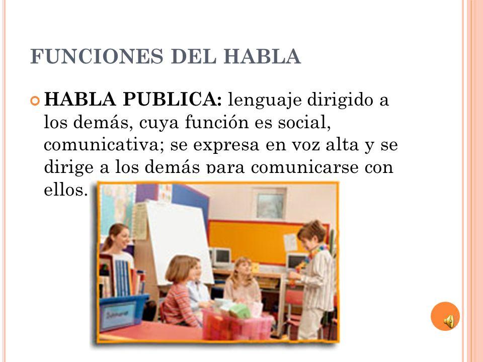 FUNCIONES DEL HABLA HABLA PUBLICA: lenguaje dirigido a los demás, cuya función es social, comunicativa; se expresa en voz alta y se dirige a los demás