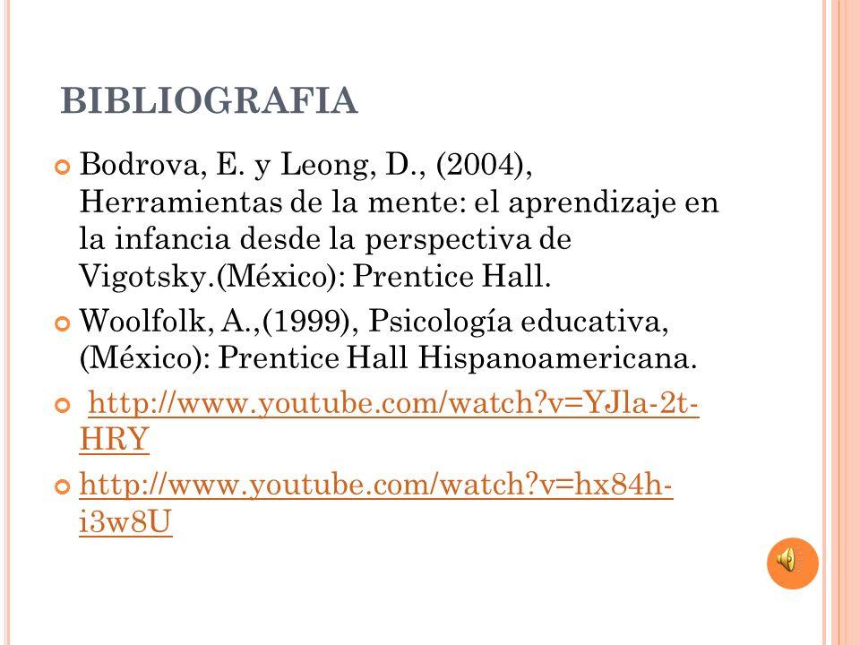 BIBLIOGRAFIA Bodrova, E. y Leong, D., (2004), Herramientas de la mente: el aprendizaje en la infancia desde la perspectiva de Vigotsky.(México): Prent