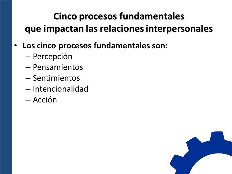 Cinco procesos fundamentales que impactan las relaciones interpersonales Los cinco procesos fundamentales son: – Percepción – Pensamientos – Sentimientos – Intencionalidad – Acción