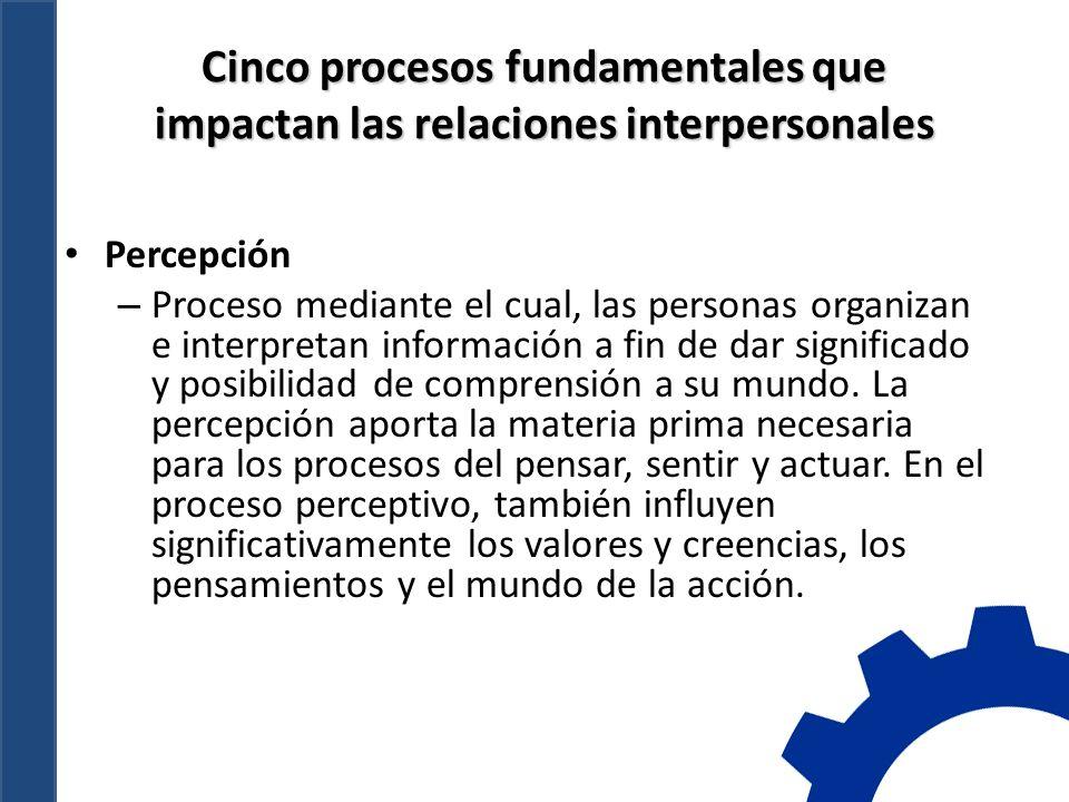 Cinco procesos fundamentales que impactan las relaciones interpersonales Percepción – Proceso mediante el cual, las personas organizan e interpretan información a fin de dar significado y posibilidad de comprensión a su mundo.