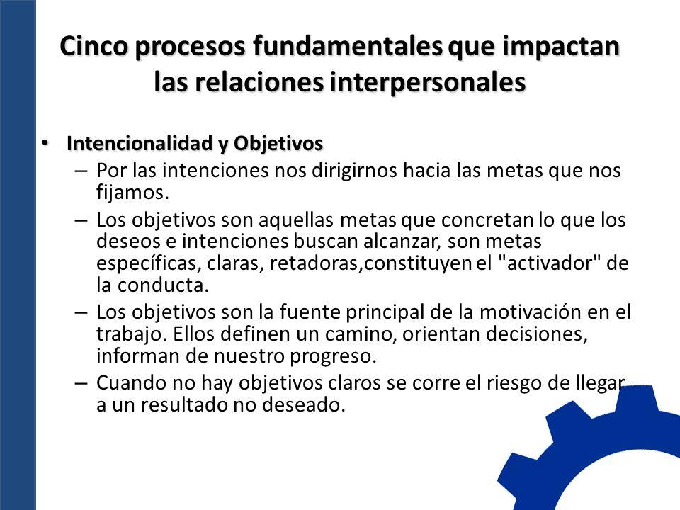 Cinco procesos fundamentales que impactan las relaciones interpersonales Intencionalidad y Objetivos Intencionalidad y Objetivos – Por las intenciones nos dirigirnos hacia las metas que nos fijamos.
