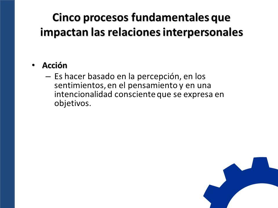Cinco procesos fundamentales que impactan las relaciones interpersonales Acción Acción – Es hacer basado en la percepción, en los sentimientos, en el pensamiento y en una intencionalidad consciente que se expresa en objetivos.
