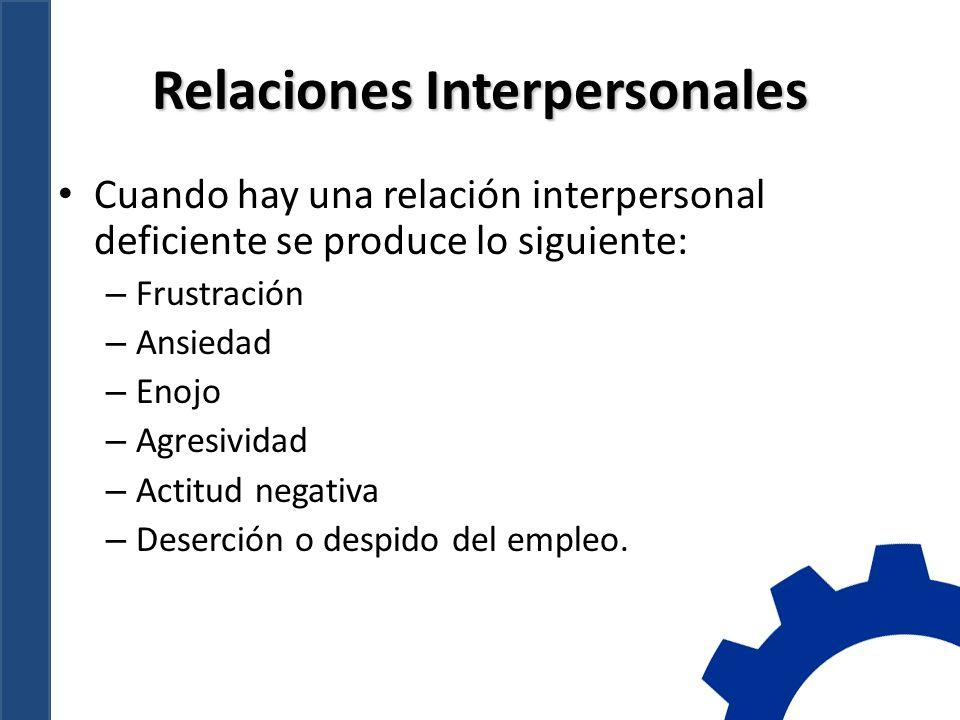 Relaciones Interpersonales Cuando hay una relación interpersonal deficiente se produce lo siguiente: – Frustración – Ansiedad – Enojo – Agresividad – Actitud negativa – Deserción o despido del empleo.