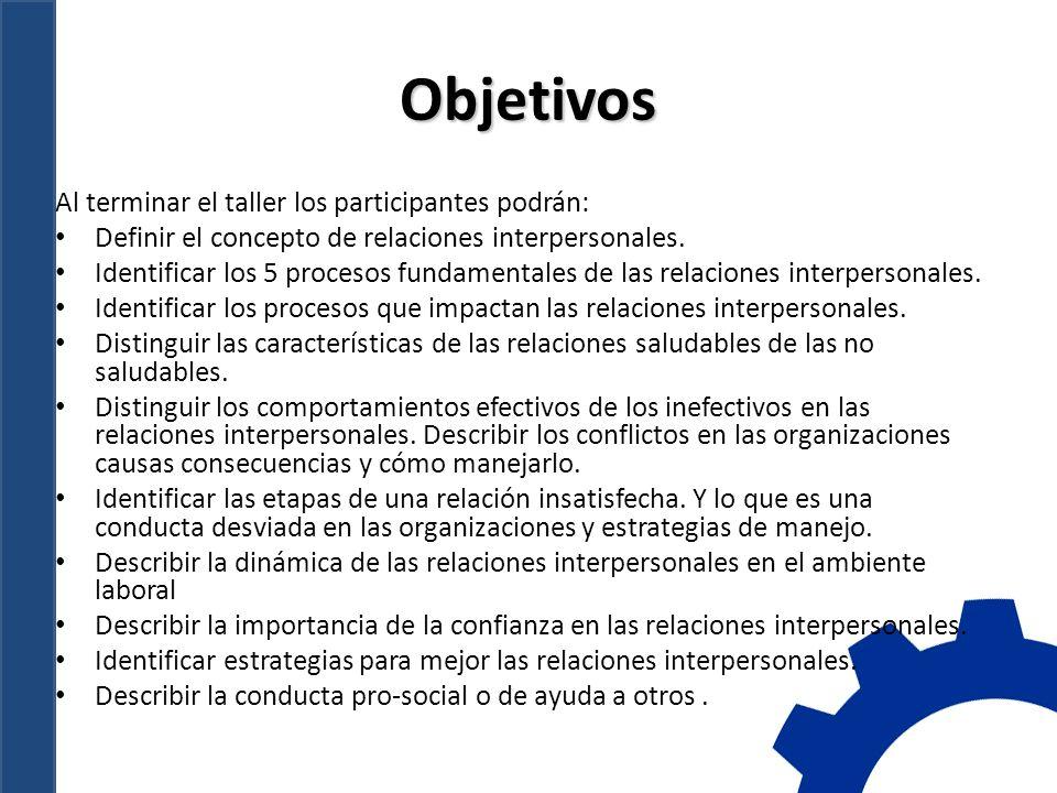 Objetivos Al terminar el taller los participantes podrán: Definir el concepto de relaciones interpersonales.