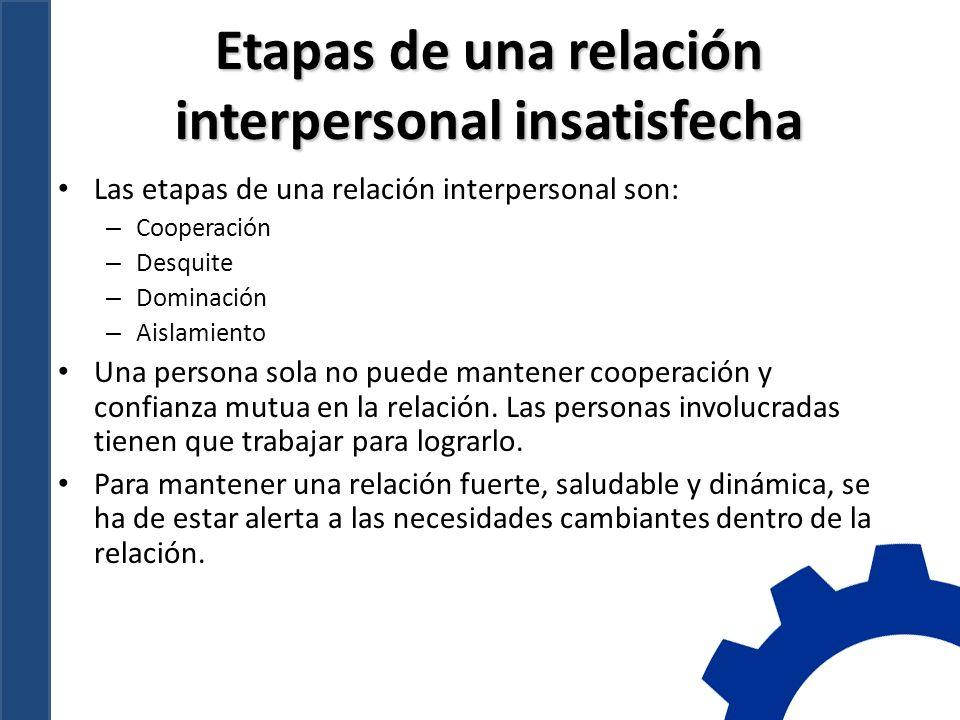 Etapas de una relación interpersonal insatisfecha Las etapas de una relación interpersonal son: – Cooperación – Desquite – Dominación – Aislamiento Una persona sola no puede mantener cooperación y confianza mutua en la relación.