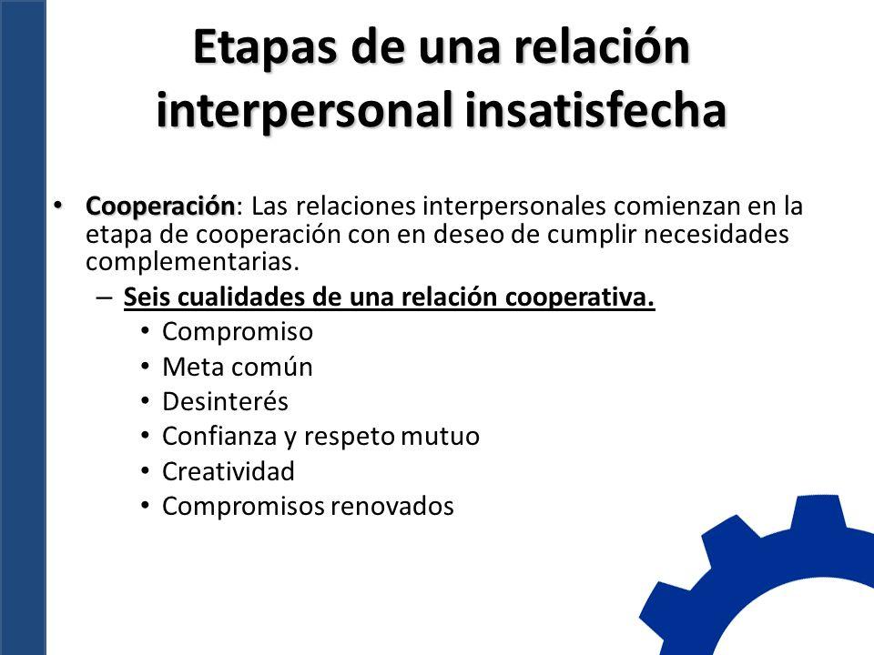 Etapas de una relación interpersonal insatisfecha Cooperación Cooperación: Las relaciones interpersonales comienzan en la etapa de cooperación con en deseo de cumplir necesidades complementarias.