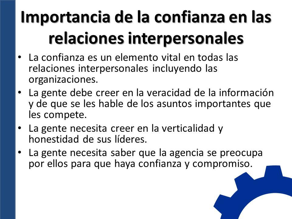 Importancia de la confianza en las relaciones interpersonales La confianza es un elemento vital en todas las relaciones interpersonales incluyendo las organizaciones.
