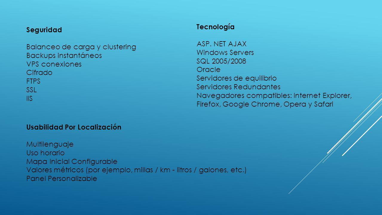 Tecnología ASP. NET AJAX Windows Servers SQL 2005/2008 Oracle Servidores de equilibrio Servidores Redundantes Navegadores compatibles: Internet Explor