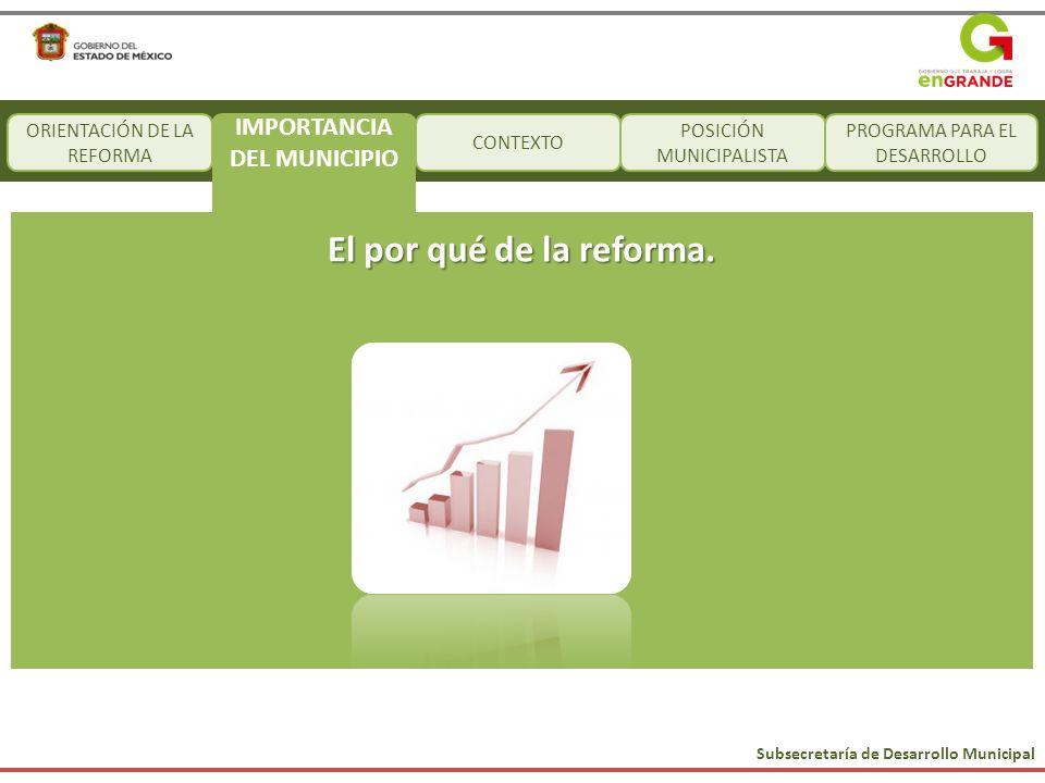 Subsecretaría de Desarrollo Municipal CONTEXTO POSICIÓN MUNICIPALISTA PROGRAMA PARA EL DESARROLLO El por qué de la reforma. ORIENTACIÓN DE LA REFORMA