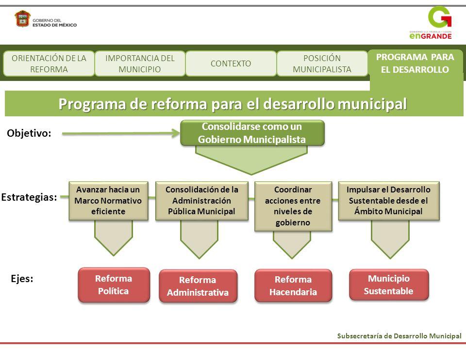 Subsecretaría de Desarrollo Municipal Municipio Sustentable Reforma Política Reforma Hacendaria Reforma Administrativa Ejes: CONTEXTO ORIENTACIÓN DE L