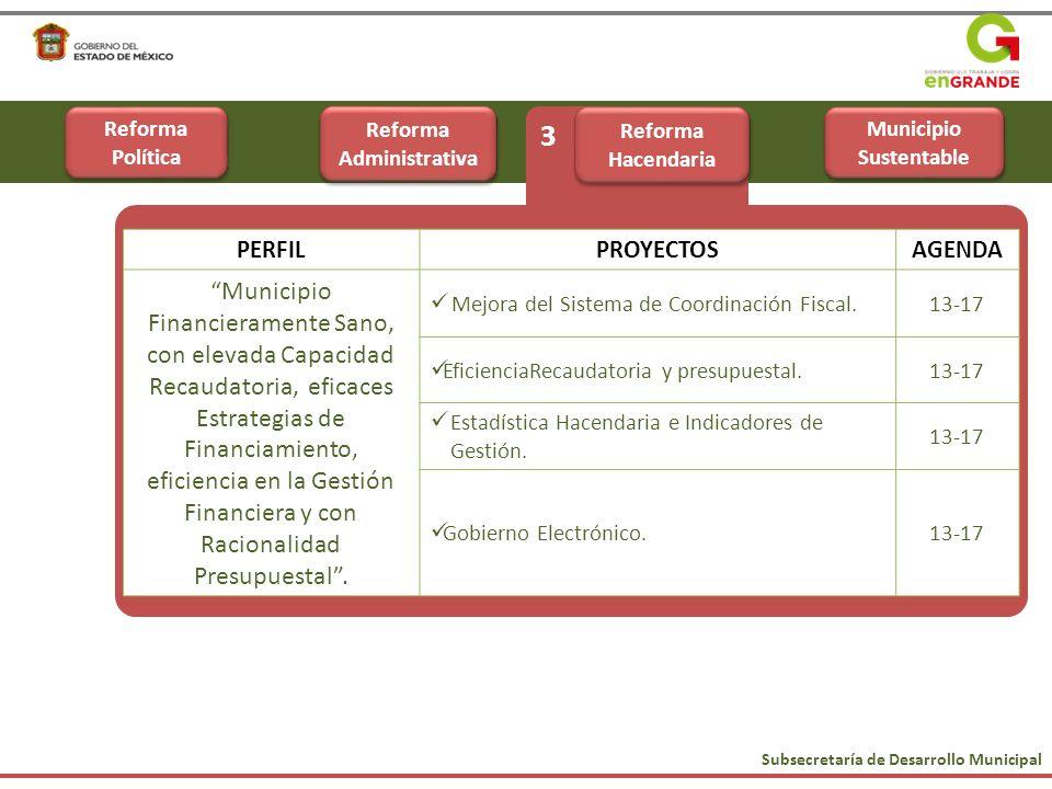 Subsecretaría de Desarrollo Municipal 3 PERFILPROYECTOSAGENDA Municipio Financieramente Sano, con elevada Capacidad Recaudatoria, eficaces Estrategias