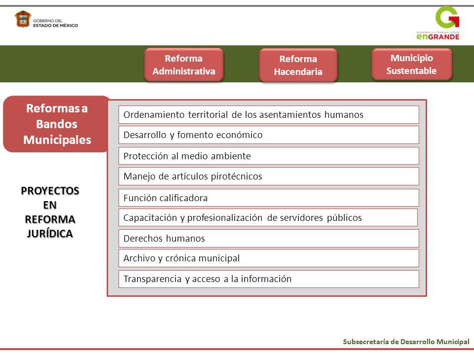 Subsecretaría de Desarrollo Municipal Reformas a Bandos Municipales Ordenamiento territorial de los asentamientos humanos Desarrollo y fomento económi