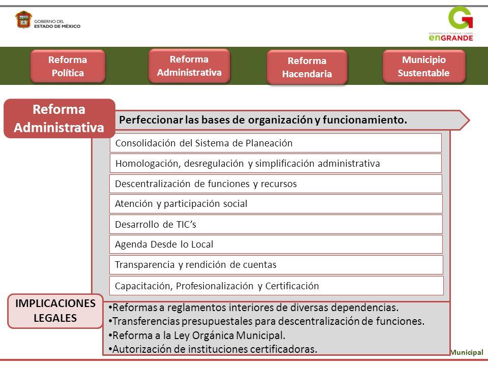 Subsecretaría de Desarrollo Municipal Reforma Administrativa Perfeccionar las bases de organización y funcionamiento. Homologación, desregulación y si