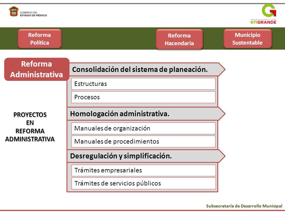 Estructuras Procesos Consolidación del sistema de planeación. Homologación administrativa. Desregulación y simplificación. Manuales de organización Ma