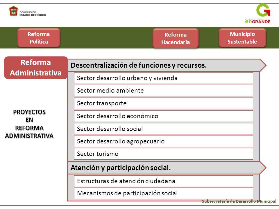 Sector transporte Sector desarrollo urbano y vivienda Sector medio ambiente Sector desarrollo económico Sector turismo Sector desarrollo social Sector