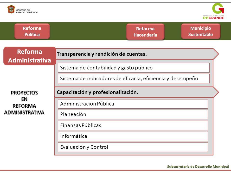 Sistema de indicadores de eficacia, eficiencia y desempeño Sistema de contabilidad y gasto público Subsecretaría de Desarrollo Municipal PROYECTOSENRE