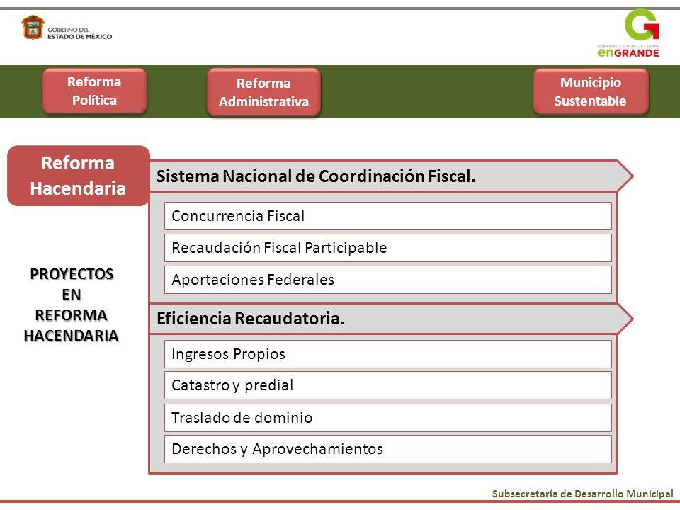 Concurrencia Fiscal Recaudación Fiscal Participable Aportaciones Federales Subsecretaría de Desarrollo Municipal Reforma Hacendaria PROYECTOSENREFORMA