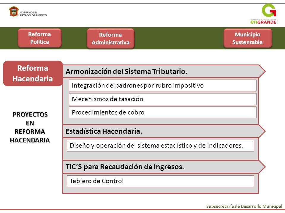 Integración de padrones por rubro impositivo Mecanismos de tasación Procedimientos de cobro Subsecretaría de Desarrollo Municipal Reforma Hacendaria A