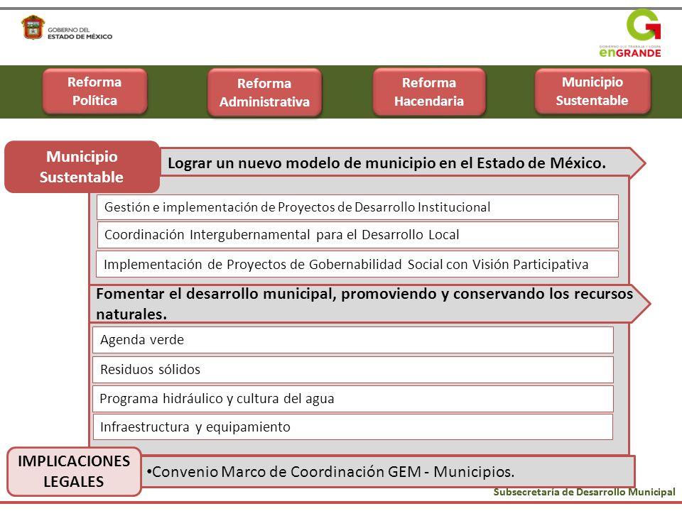 Subsecretaría de Desarrollo Municipal Municipio Sustentable Lograr un nuevo modelo de municipio en el Estado de México. Coordinación Intergubernamenta