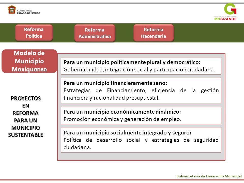 Subsecretaría de Desarrollo Municipal Municipio Sustentable Modelo de Municipio Mexiquense Para un municipio políticamente plural y democrático: Gober