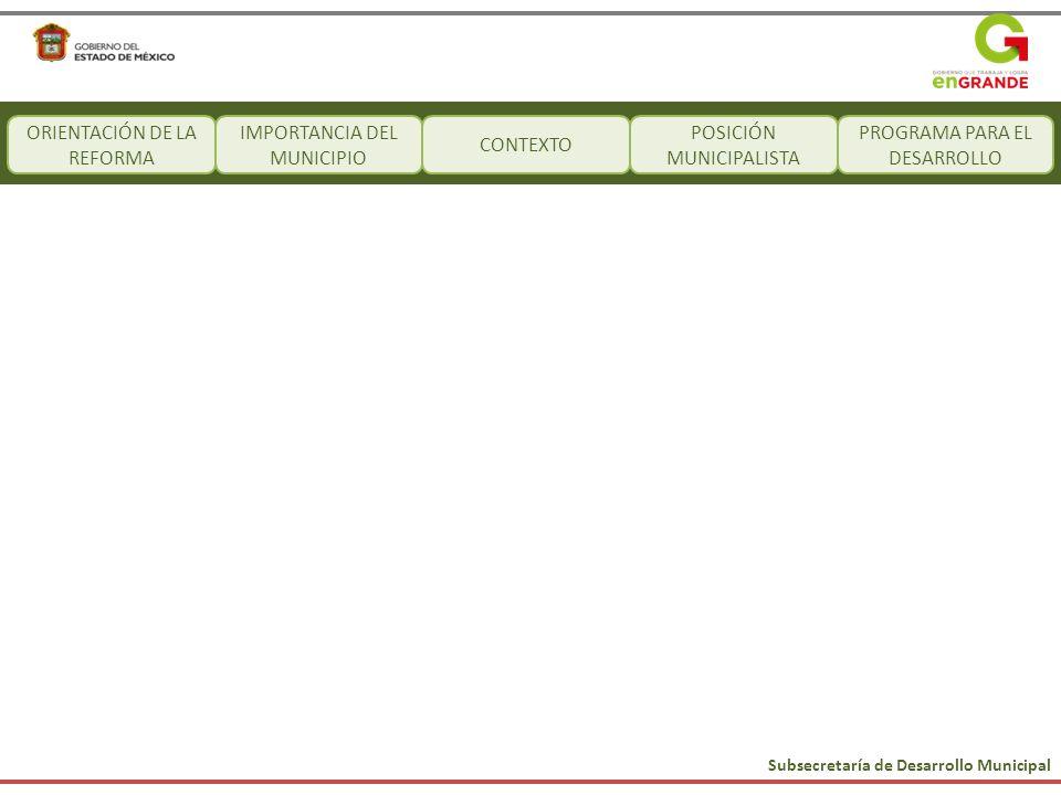 Subsecretaría de Desarrollo Municipal Municipios Mexiquenses Competitivos COORDINACIÓN INTERGUBERNAMENTAL Gobierno vinculado estratégicamente y articulado en programas y proyectos de los tres niveles de gobierno.