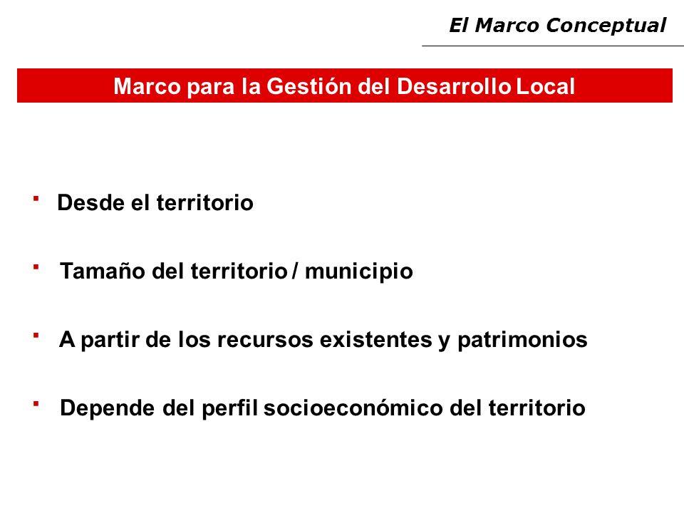 Marco para la Gestión del Desarrollo Local · Desde el territorio · Tamaño del territorio / municipio · A partir de los recursos existentes y patrimonios · Depende del perfil socioeconómico del territorio El Marco Conceptual
