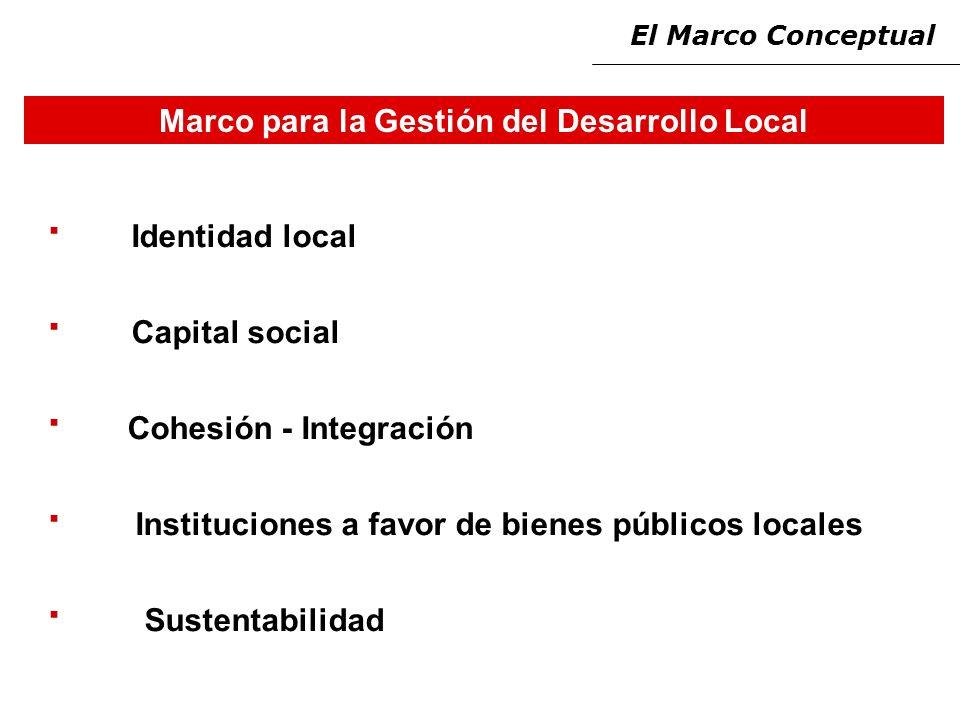 Marco para la Gestión del Desarrollo Local · Identidad local · Capital social · Cohesión - Integración · Instituciones a favor de bienes públicos locales · Sustentabilidad El Marco Conceptual