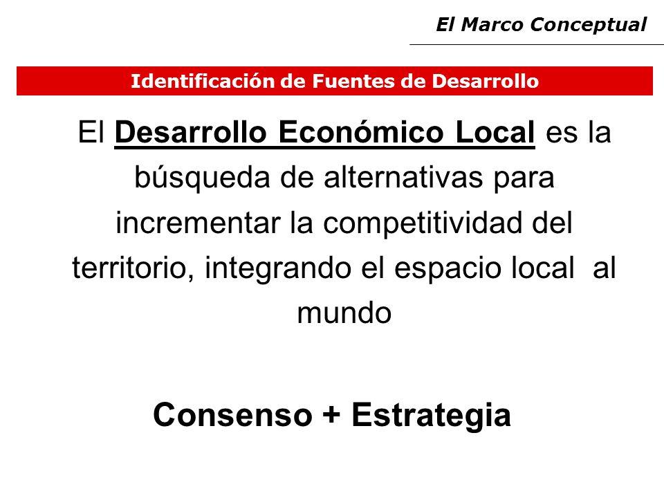 Identificación de Fuentes de Desarrollo El Desarrollo Económico Local es la búsqueda de alternativas para incrementar la competitividad del territorio, integrando el espacio local al mundo Consenso + Estrategia El Marco Conceptual