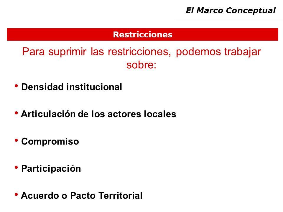 Restricciones Para suprimir las restricciones, podemos trabajar sobre: Densidad institucional Articulación de los actores locales Compromiso Participación Acuerdo o Pacto Territorial El Marco Conceptual