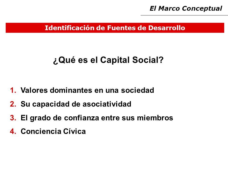 Identificación de Fuentes de Desarrollo ¿Qué es el Capital Social.