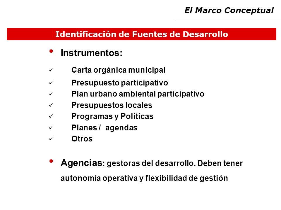 Identificación de Fuentes de Desarrollo Instrumentos: Carta orgánica municipal Presupuesto participativo Plan urbano ambiental participativo Presupuestos locales Programas y Políticas Planes / agendas Otros Agencias : gestoras del desarrollo.