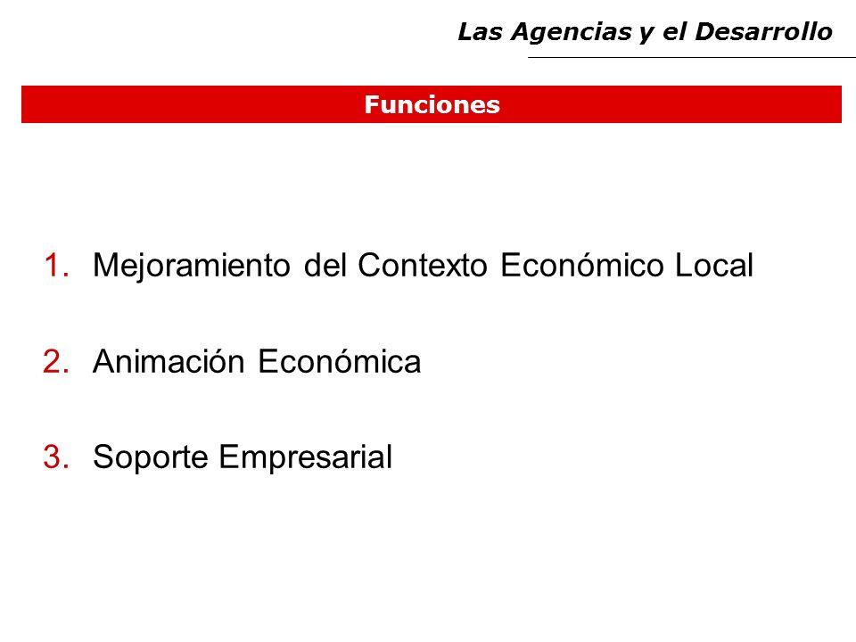 Funciones Las Agencias y el Desarrollo 1.Mejoramiento del Contexto Económico Local 2.Animación Económica 3.Soporte Empresarial