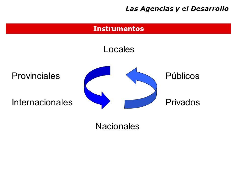 Instrumentos Locales Provinciales Públicos Internacionales Privados Nacionales Las Agencias y el Desarrollo