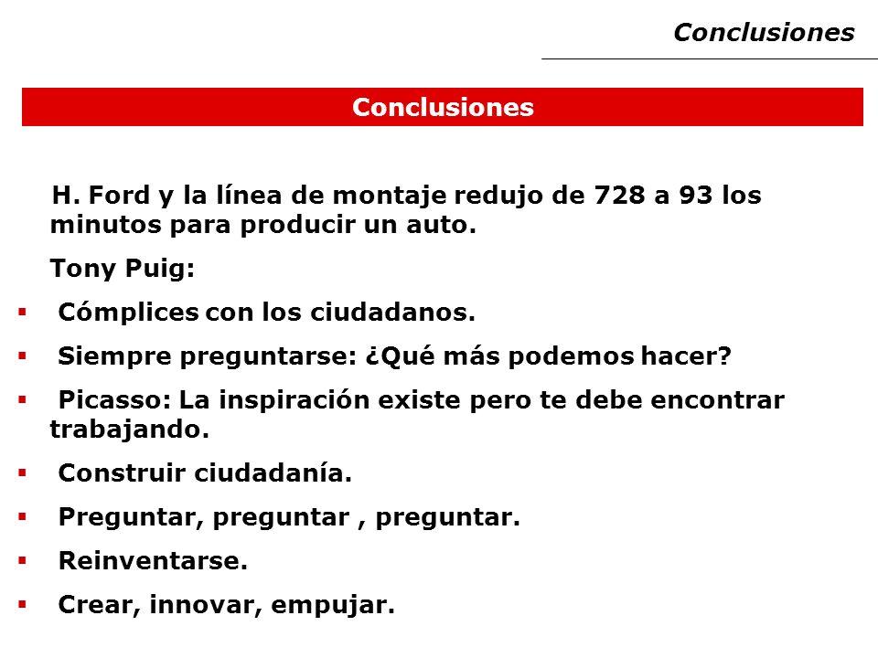 Conclusiones H. Ford y la línea de montaje redujo de 728 a 93 los minutos para producir un auto.