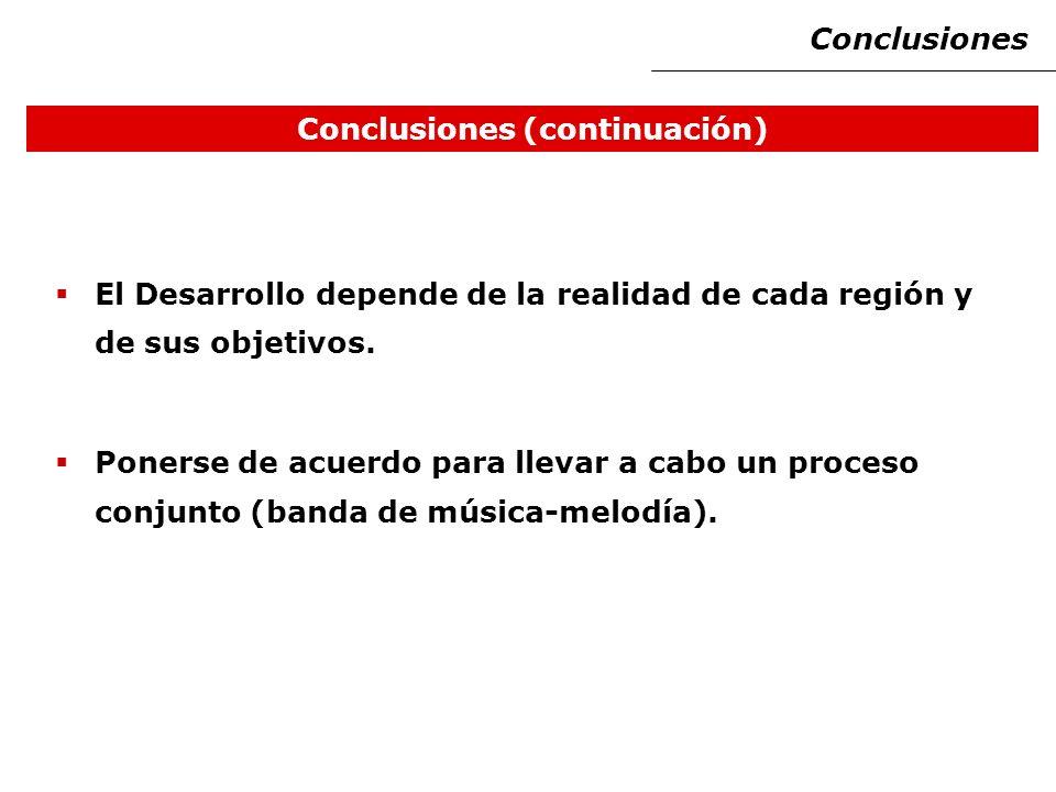 Conclusiones (continuación) El Desarrollo depende de la realidad de cada región y de sus objetivos.