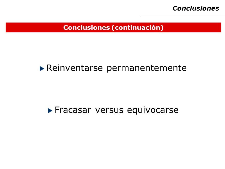Reinventarse permanentemente Fracasar versus equivocarse Conclusiones (continuación) Conclusiones