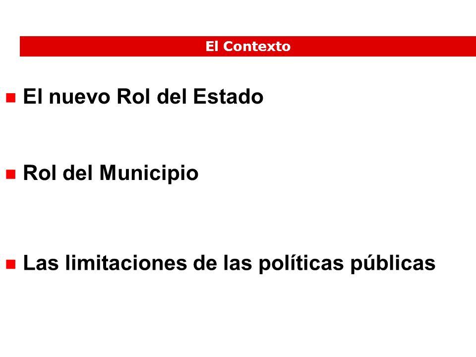 El nuevo Rol del Estado Rol del Municipio El Contexto Las limitaciones de las políticas públicas