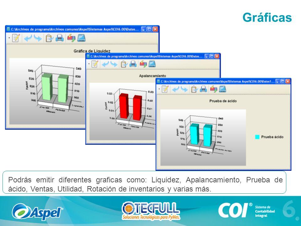 Podrás emitir diferentes graficas como: Liquidez, Apalancamiento, Prueba de ácido, Ventas, Utilidad, Rotación de inventarios y varias más. Gráficas